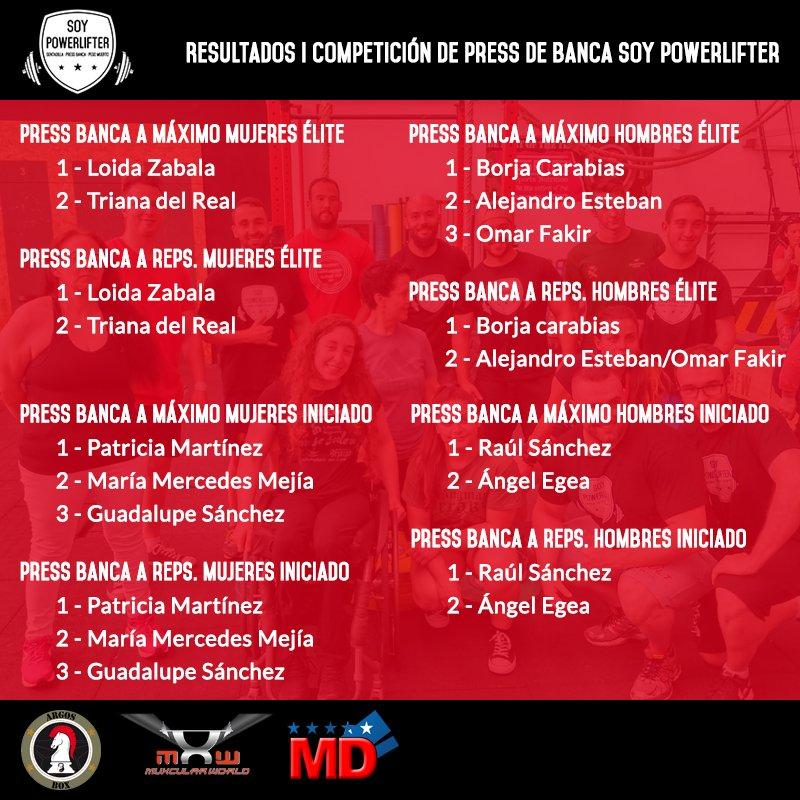 Resultados de la I Competición de Press de Banca Soy Powerlifter